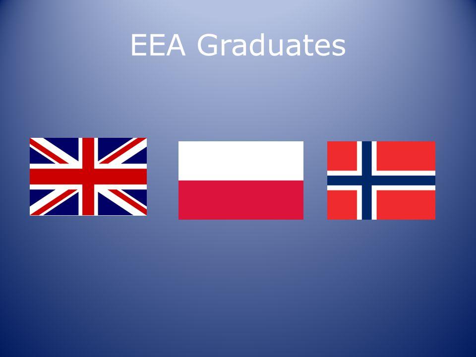 EEA Graduates