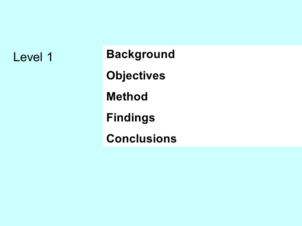 Level 1 Background Objectives Method Findings Conclusions