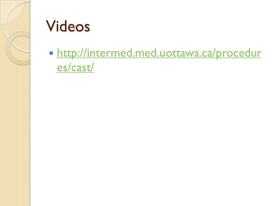 Videos http://intermed.med.uottawa.ca/procedur es/cast/ http://intermed.med.uottawa.ca/procedur es/cast/