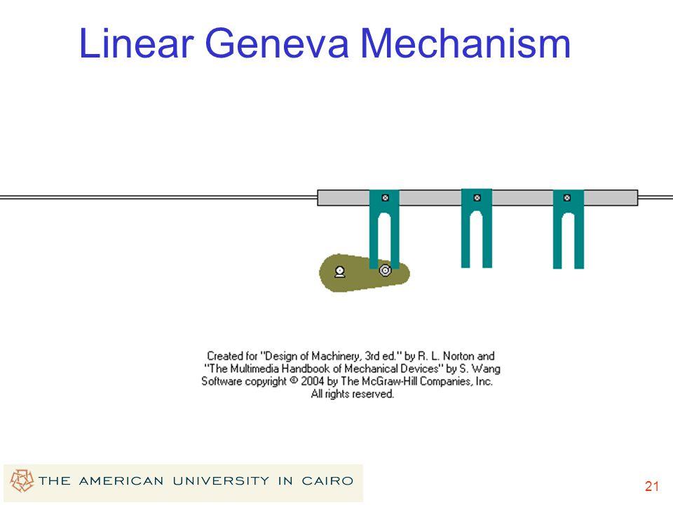 20 Geneva Mechanism