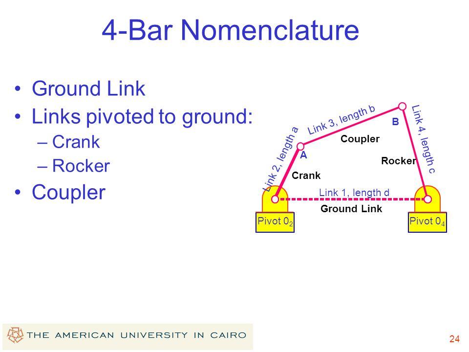 23 Fourbar Mechanism  Twobar has -1 degrees of freedom (preloads structure)  Threebar has 0 degrees of freedom (structure)  Fourbar has 1 degree of