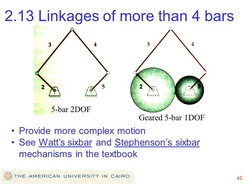 39 Problems with Special Grashof All inversions have change points twice per revolution of input crank when all links become collinear Behavior at cha