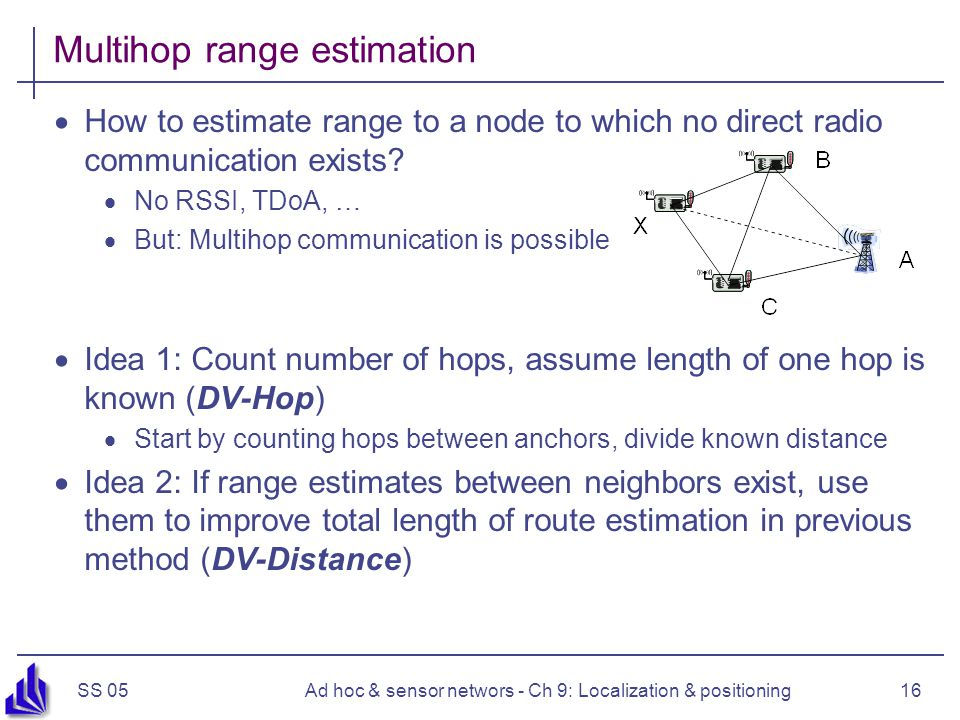 SS 05Ad hoc & sensor networs - Ch 9: Localization & positioning16 Multihop range estimation  How to estimate range to a node to which no direct radio