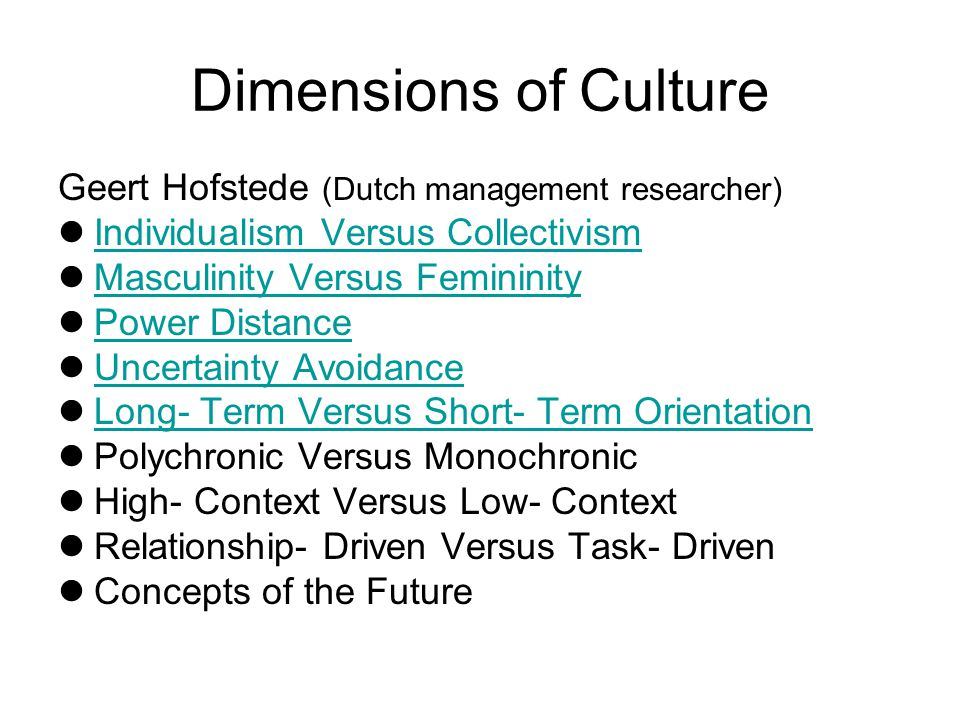 Dimensions of Culture Individualism Versus Collectivism (P184) American Proverb: God help those who help themselves.