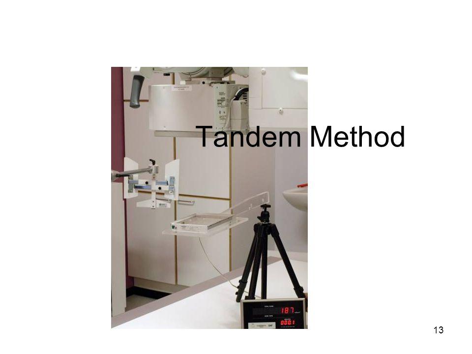 13 Tandem Method