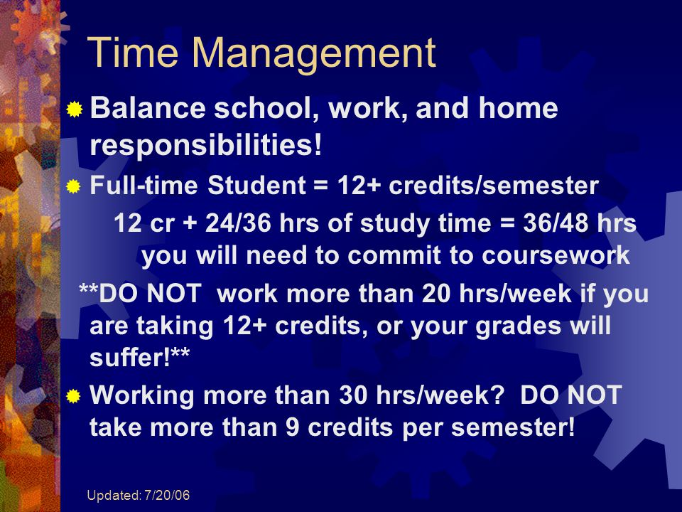 Updated: 7/20/06 Time Management  Balance school, work, and home responsibilities!  Full-time Student = 12+ credits/semester 12 cr + 24/36 hrs of st