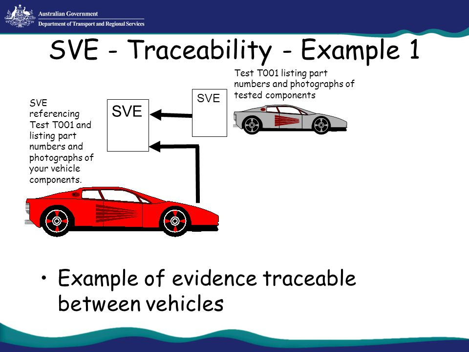 SVE - Traceability - Example 1 SVE Example of evidence traceable between vehicles Test T001 listing part numbers and photographs of tested components