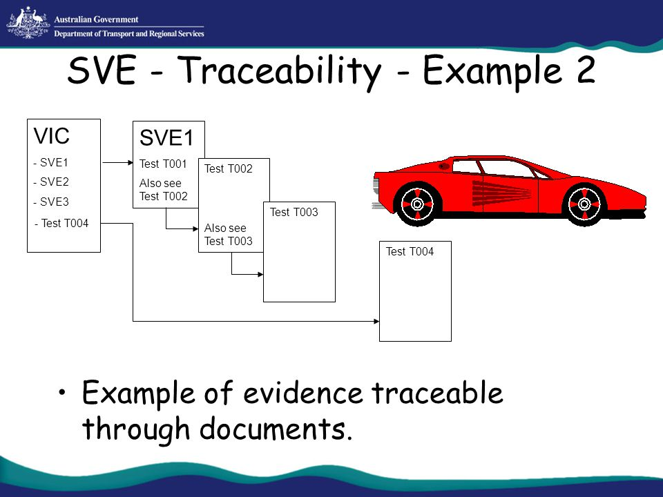 SVE - Traceability - Example 2 VIC - SVE1 - SVE2 - SVE3 Example of evidence traceable through documents. SVE1 Test T001 Also see Test T002 Test T002 A