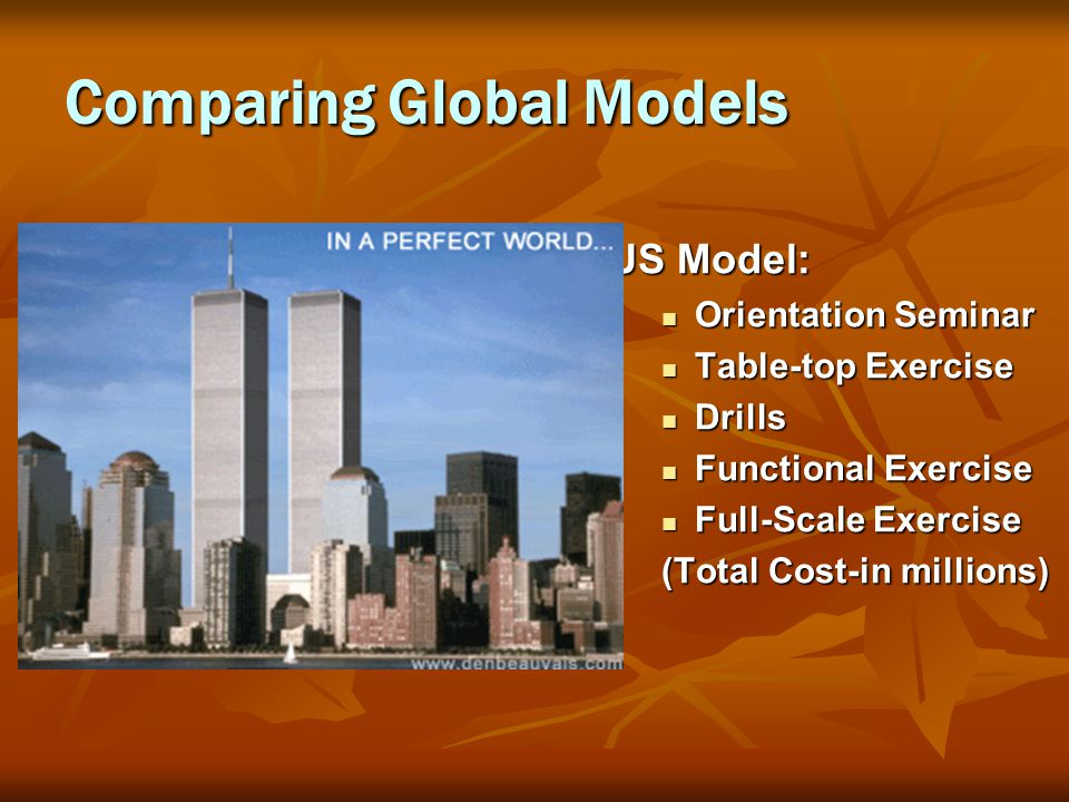 Comparing Global Models US Model: Orientation Seminar Table-top Exercise Drills Functional Exercise Full-Scale Exercise (Total Cost-in millions)