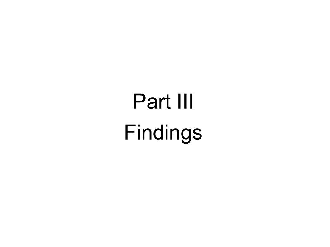 Part III Findings