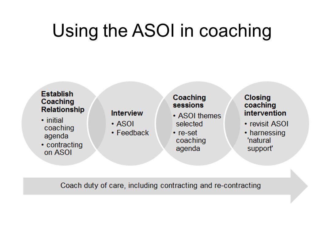 Using the ASOI in coaching