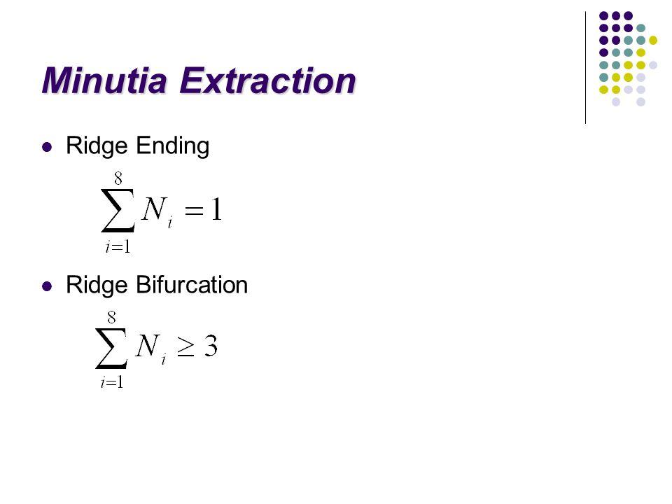 Minutia Extraction Ridge Ending Ridge Bifurcation