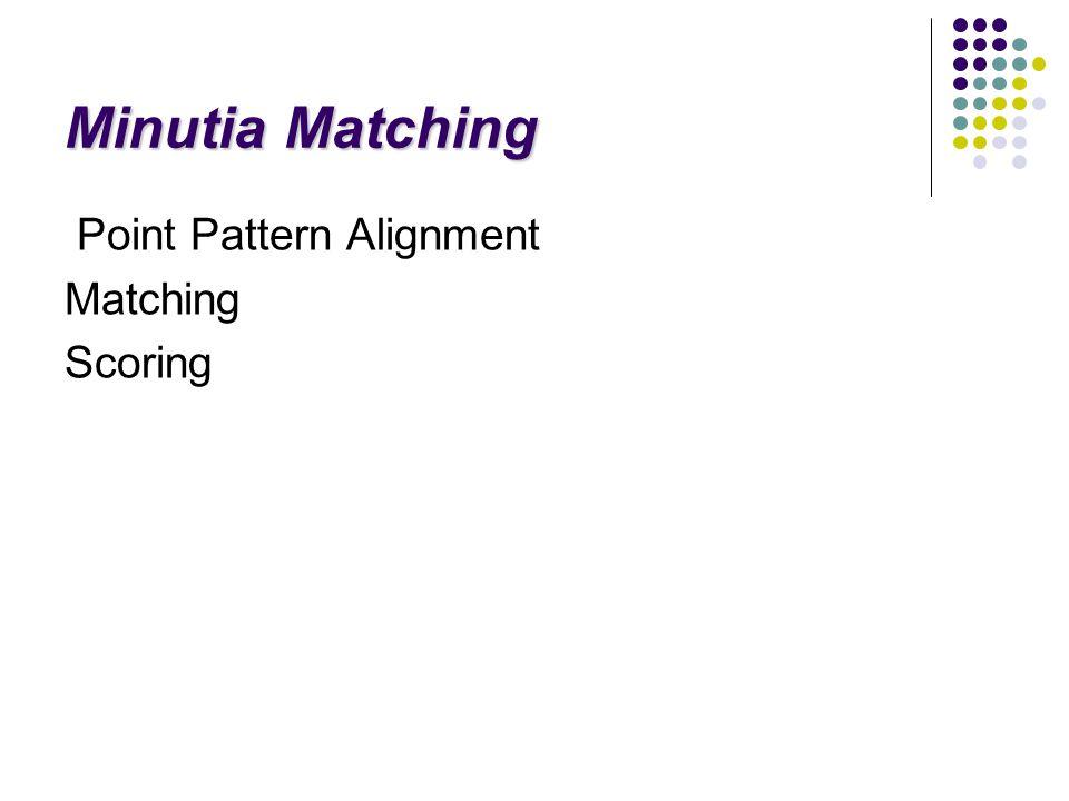 Minutia Matching Point Pattern Alignment Matching Scoring