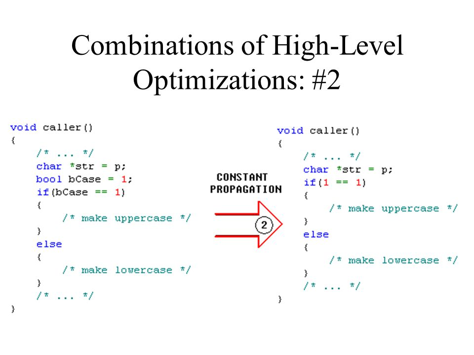 Combinations of High-Level Optimizations: #2