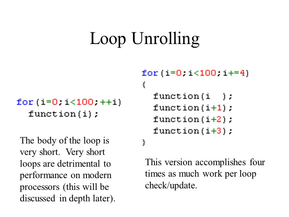Loop Unrolling The body of the loop is very short.