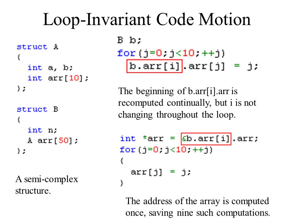 Loop-Invariant Code Motion A semi-complex structure.