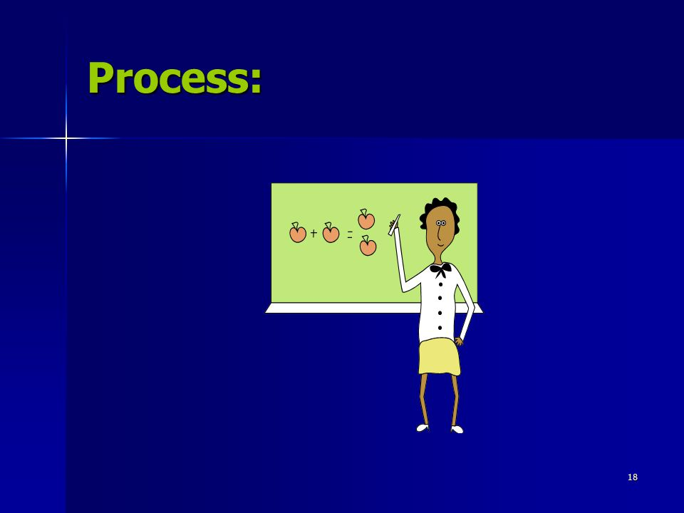 18 Process:
