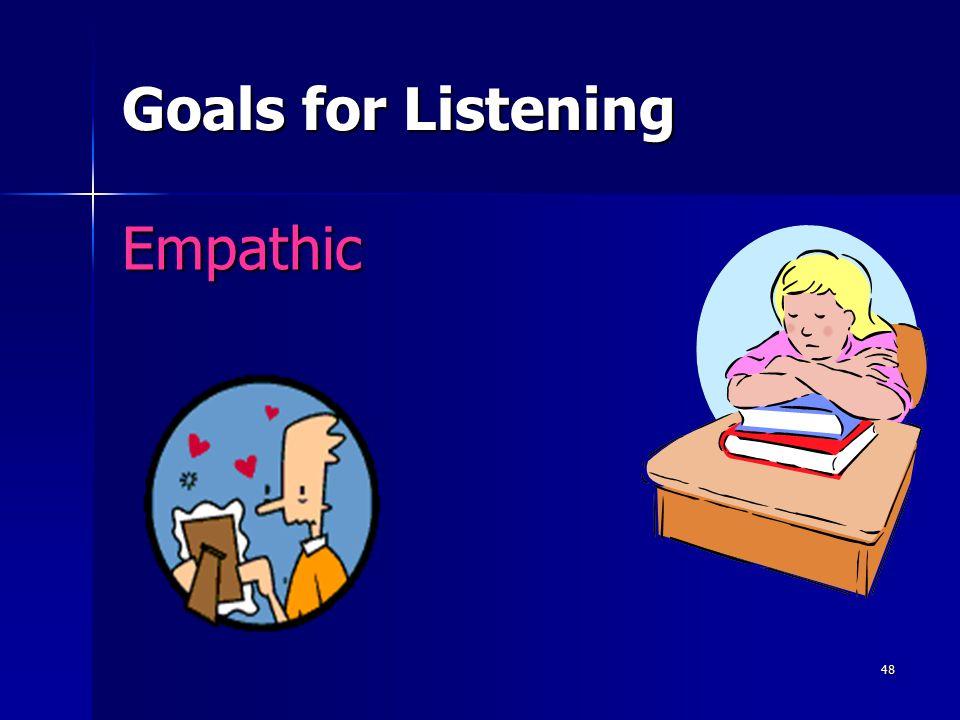 48 Goals for Listening Empathic