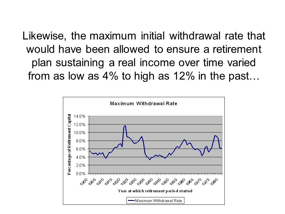 Likewise, the maximum initial withdrawal rate that would have been allowed to ensure a retirement plan sustaining a real income over time varied from as low as 4% to high as 12% in the past…