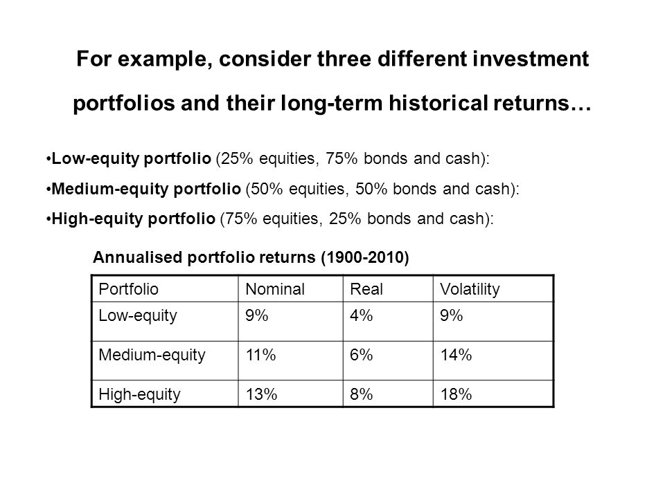 For example, consider three different investment portfolios and their long-term historical returns… Low-equity portfolio (25% equities, 75% bonds and cash): Medium-equity portfolio (50% equities, 50% bonds and cash): High-equity portfolio (75% equities, 25% bonds and cash): PortfolioNominalRealVolatility Low-equity9%4%9% Medium-equity11%6%14% High-equity13%8%18% Annualised portfolio returns (1900-2010)