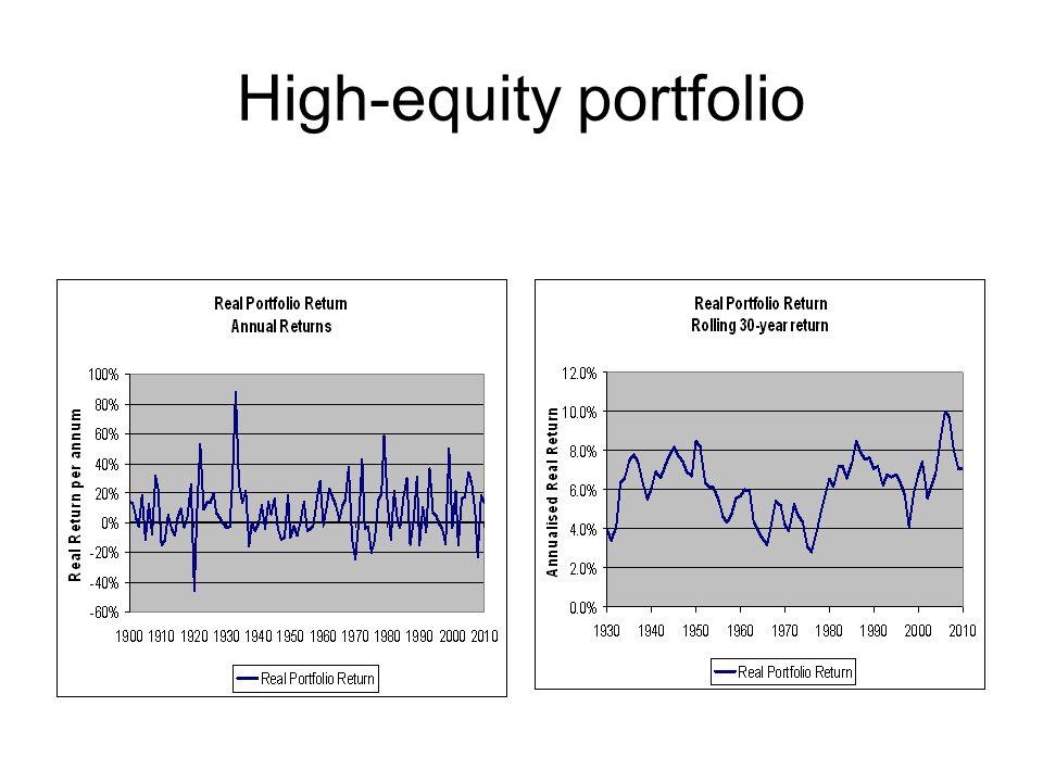 High-equity portfolio