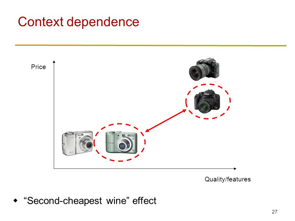 27  Second-cheapest wine effect Context dependence Price Quality/features