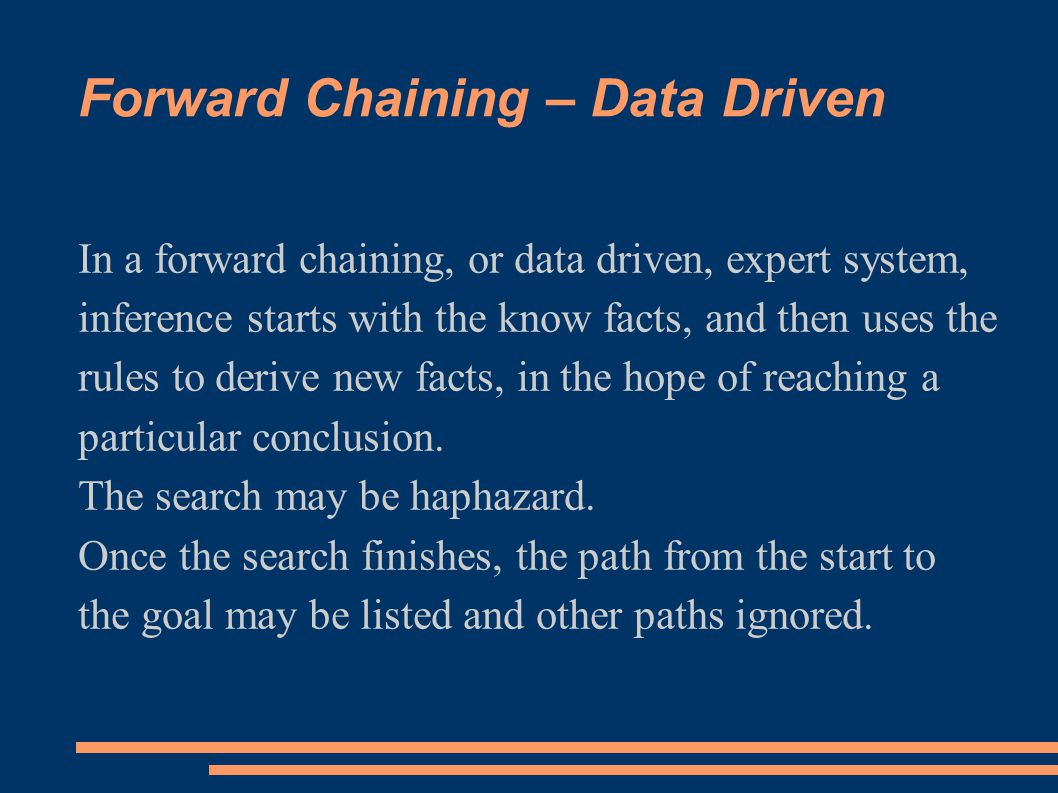 Forward Chaining (cont d) Search may be undirected if care is not taken.