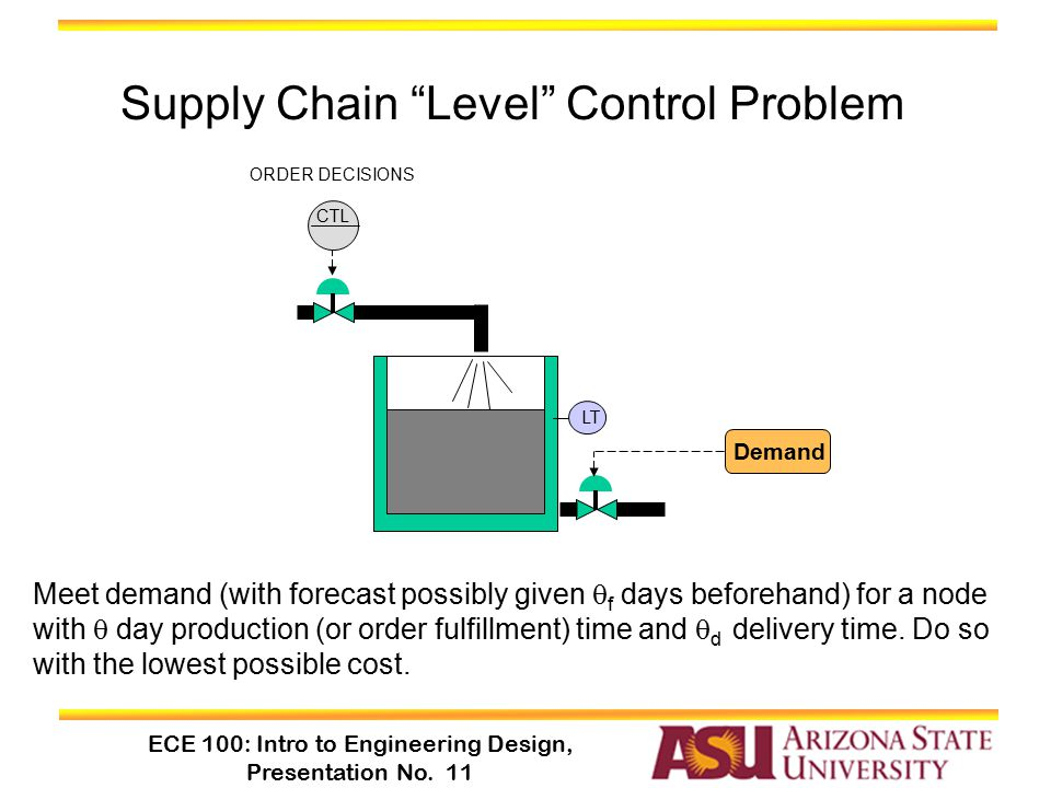 """ECE 100: Intro to Engineering Design, Presentation No. 11 Supply Chain """"Level"""" Control Problem LT ORDER DECISIONS Demand Meet demand (with forecast po"""