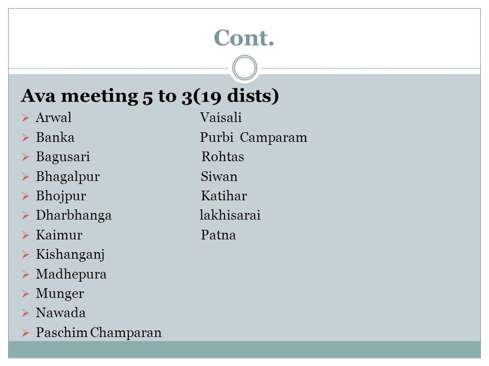 Cont. Ava meeting 5 to 3(19 dists)  Arwal Vaisali  Banka Purbi Camparam  Bagusari Rohtas  Bhagalpur Siwan  Bhojpur Katihar  Dharbhanga lakhisara