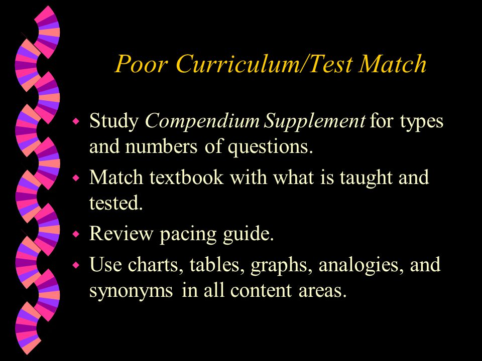 Poor Curriculum/Test Match w Study Compendium Supplement for types and numbers of questions.