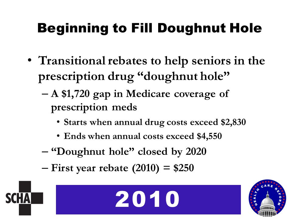 "Beginning to Fill Doughnut Hole Transitional rebates to help seniors in the prescription drug ""doughnut hole"" – A $1,720 gap in Medicare coverage of p"