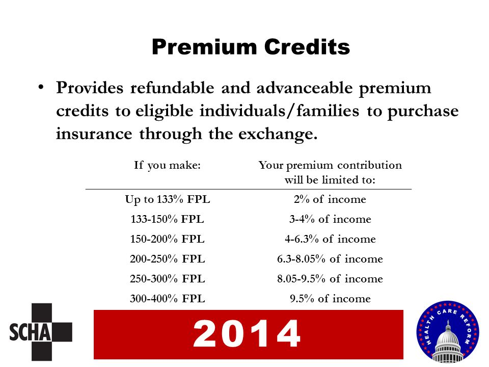 Premium Credits Provides refundable and advanceable premium credits to eligible individuals/families to purchase insurance through the exchange. If yo
