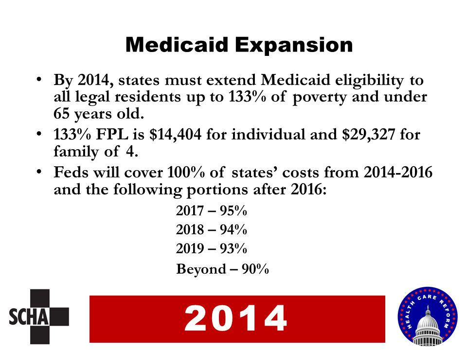 Medicaid Expansion By 2014, states must extend Medicaid eligibility to all legal residents up to 133% of poverty and under 65 years old. 133% FPL is $