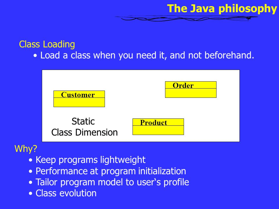 The Java philosophy Class Loading Load a class when you need it, and not beforehand. Why? Keep programs lightweight Performance at program initializat