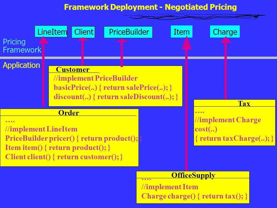 Client Order ….