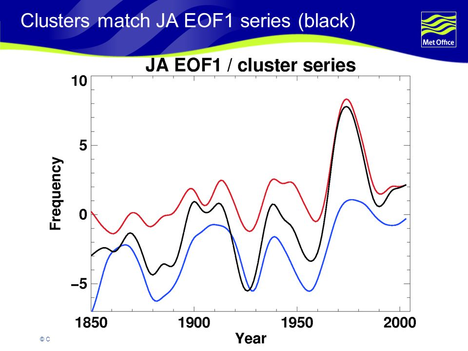 © Crown copyright 2007 Clusters match JA EOF1 series (black)