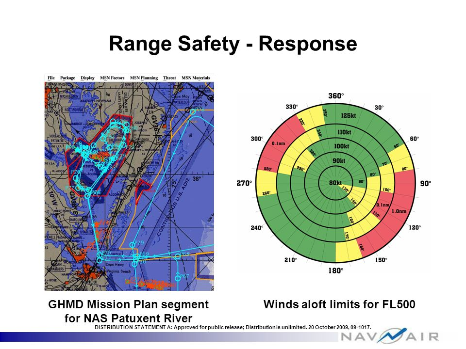 Range Safety - Response GHMD Mission Plan segment for NAS Patuxent River Winds aloft limits for FL500 DISTRIBUTION STATEMENT A: Approved for public re