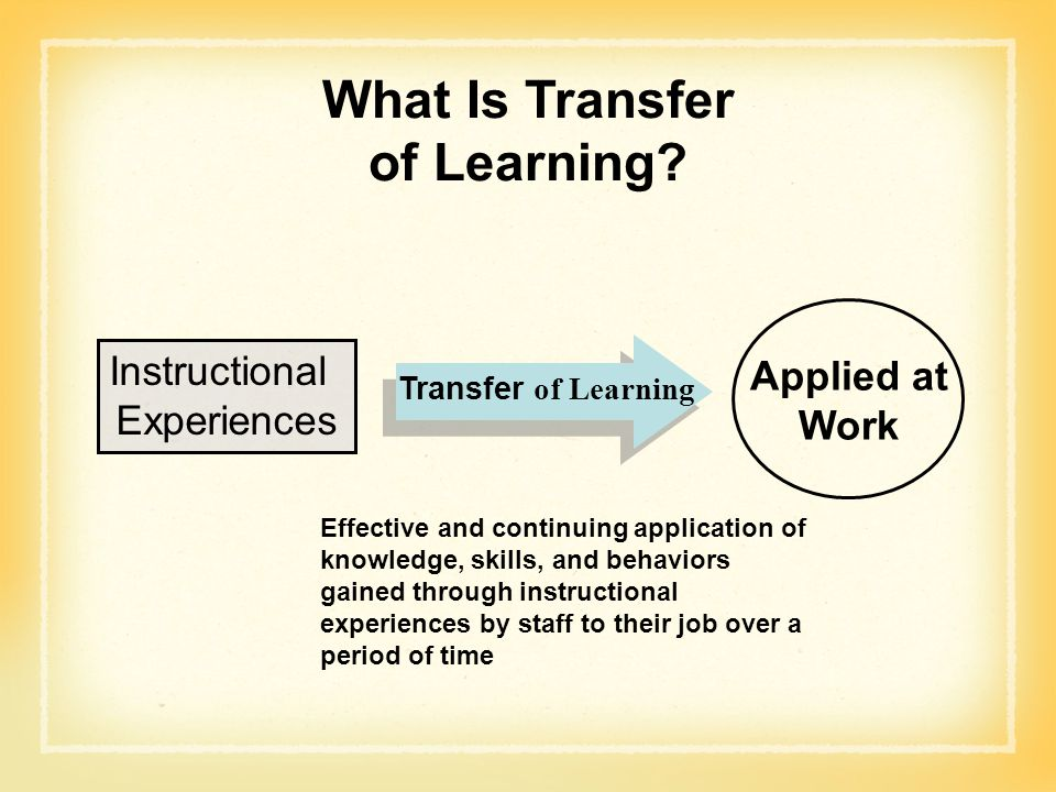 What Is Transfer of Learning? Applied at Work Transfer of Learning Effective and continuing application of knowledge, skills, and behaviors gained thr