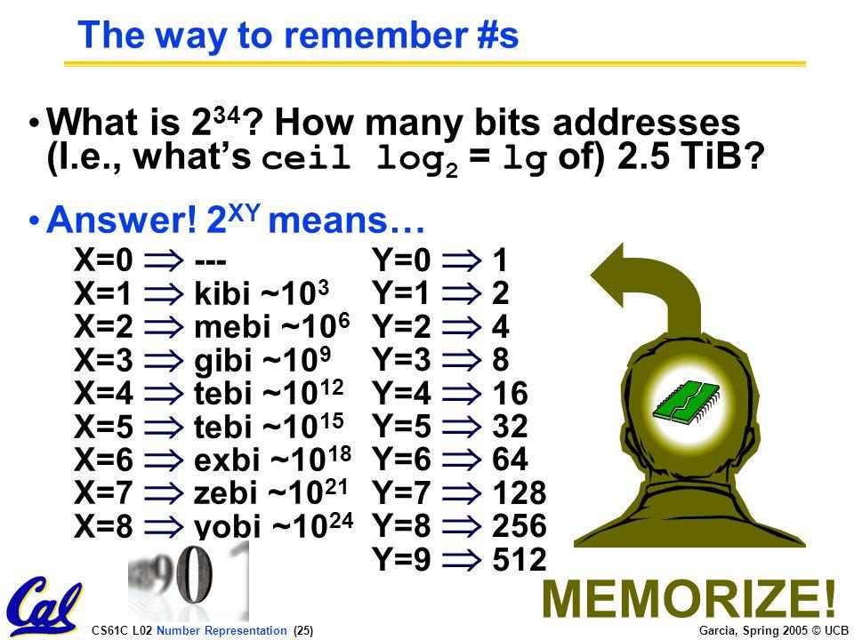 CS61C L02 Number Representation (24) Garcia, Spring 2005 © UCB kibi, mebi, gibi, tebi, pebi, exbi, zebi, yobi New IEC Standard Prefixes [only to exbi officially] International Electrotechnical Commission (IEC) in 1999 introduced these to specify binary quantities.