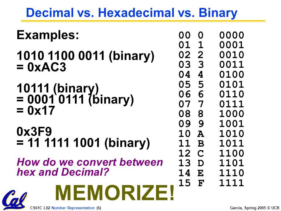 CS61C L02 Number Representation (5) Garcia, Spring 2005 © UCB Hexadecimal Numbers: Base 16 Hexadecimal: 0, 1, 2, 3, 4, 5, 6, 7, 8, 9, A, B, C, D, E, F