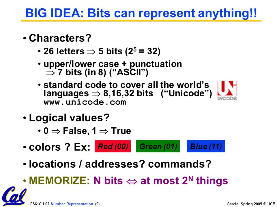 CS61C L02 Number Representation (29) Garcia, Spring 2005 © UCB Bonus Slides Peer instruction let's us skip example slides since you are expected to read book and lecture notes beforehand, but we include them for your review Slides shown in logical sequence order