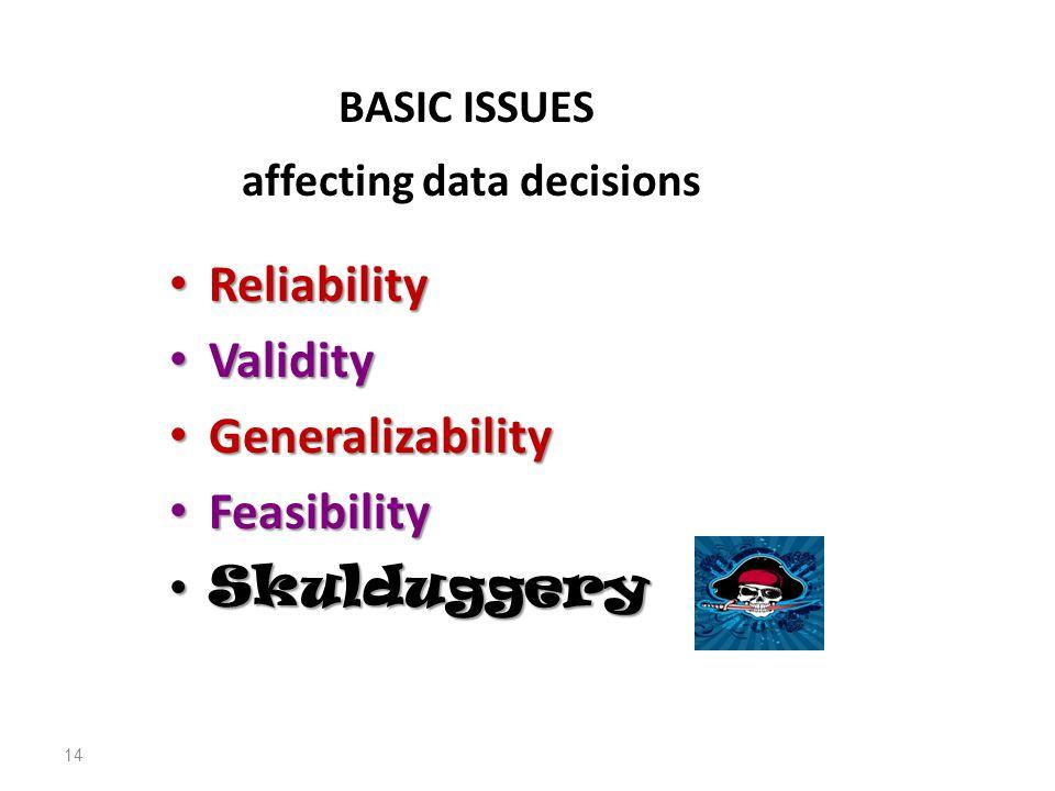 14 BASIC ISSUES affecting data decisions Reliability Reliability Validity Validity Generalizability Generalizability Feasibility Feasibility Skulduggery Skulduggery