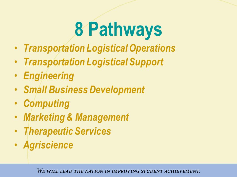 8 Pathways Transportation Logistical Operations Transportation Logistical Support Engineering Small Business Development Computing Marketing & Management Therapeutic Services Agriscience