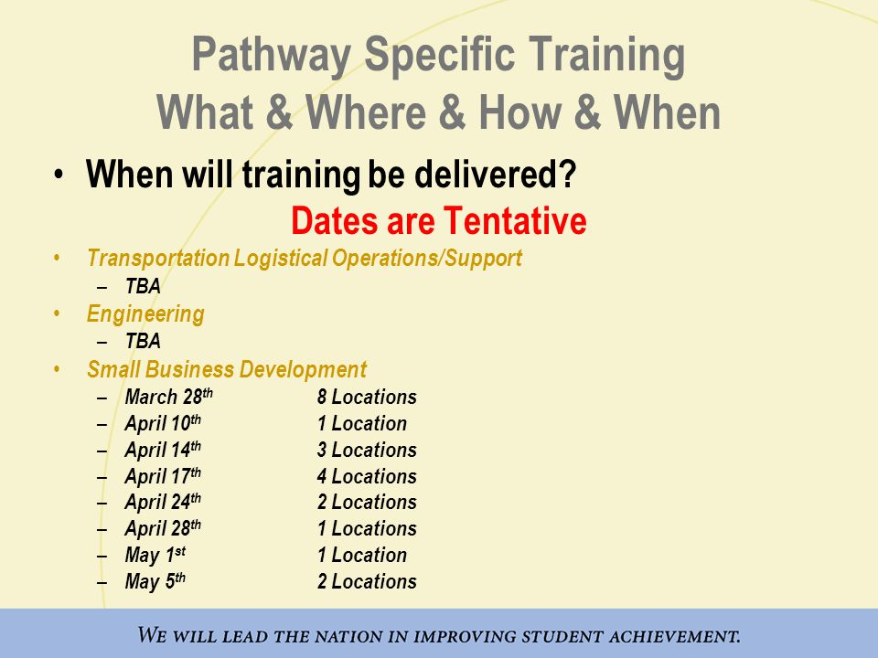 Pathway Specific Training What & Where & How & When When will training be delivered.
