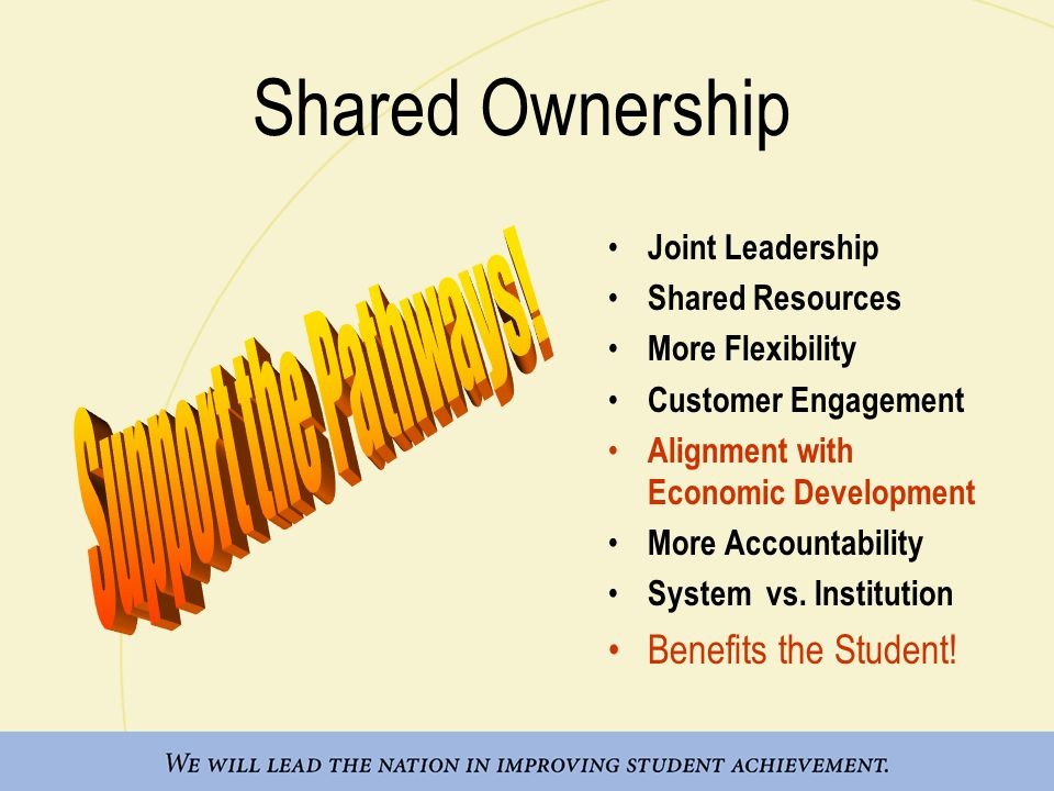 Shared Ownership Joint Leadership Shared Resources More Flexibility Customer Engagement Alignment with Economic Development More Accountability System vs.