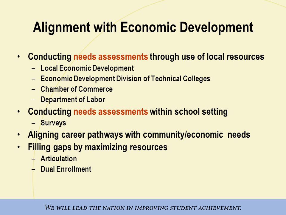 Alignment with Economic Development Conducting needs assessments through use of local resources – Local Economic Development – Economic Development Division of Technical Colleges – Chamber of Commerce – Department of Labor Conducting needs assessments within school setting – Surveys Aligning career pathways with community/economic needs Filling gaps by maximizing resources – Articulation – Dual Enrollment