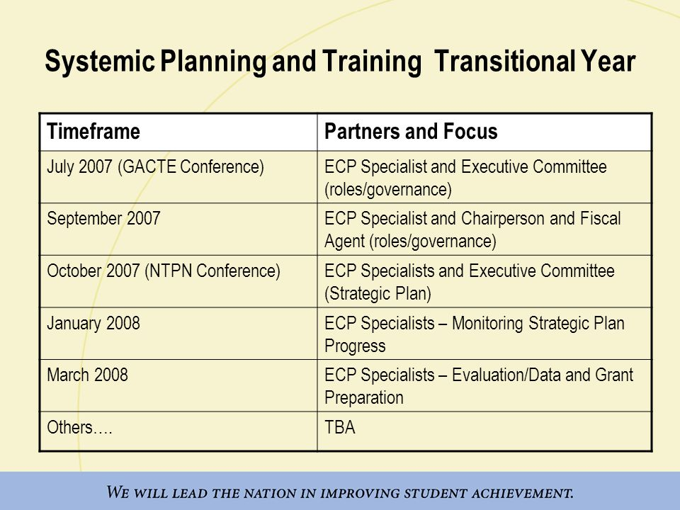 Systemic Planning and Training Transitional Year TimeframePartners and Focus July 2007 (GACTE Conference)ECP Specialist and Executive Committee (roles/governance) September 2007ECP Specialist and Chairperson and Fiscal Agent (roles/governance) October 2007 (NTPN Conference)ECP Specialists and Executive Committee (Strategic Plan) January 2008ECP Specialists – Monitoring Strategic Plan Progress March 2008ECP Specialists – Evaluation/Data and Grant Preparation Others….TBA