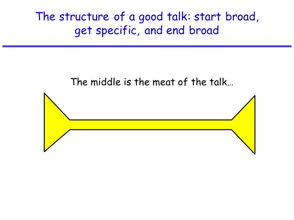 The structure of a good talk: start broad, get specific, and end broad The middle is the meat of the talk…