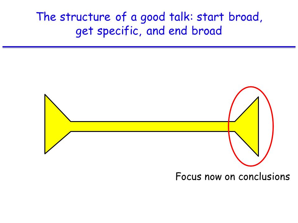 The structure of a good talk: start broad, get specific, and end broad Focus now on conclusions