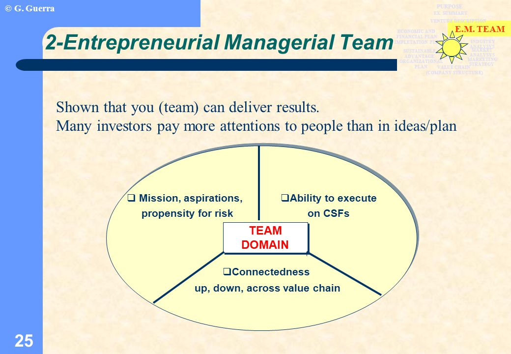 © G. Guerra 25 2-Entrepreneurial Managerial Team Shown that you (team) can deliver results.